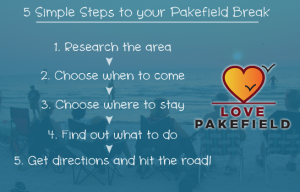 How to come on a holiday or short break in Pakefield